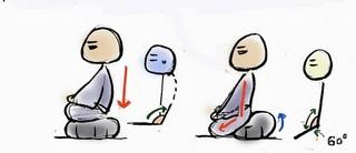 メリハリボディを作る!足のむくみを取る座禅